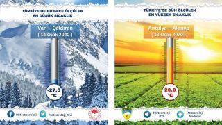 Türkiye'nin en soğuk yerleşim yeri – 27,3 derece ile Çaldıran ilçesi oldu